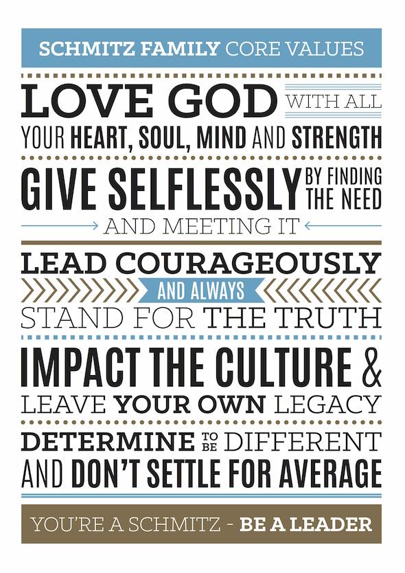Schmitz Family Manifesto